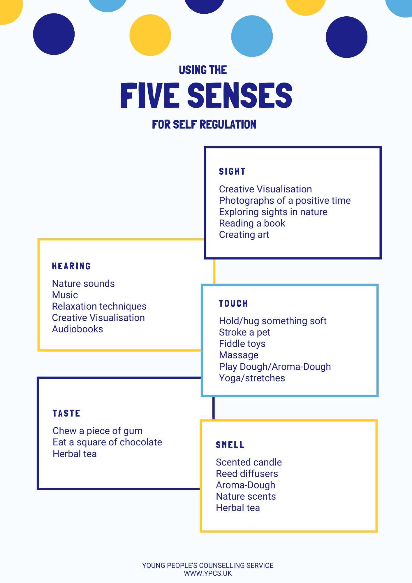 Using the Five Senses for Self-Regulation