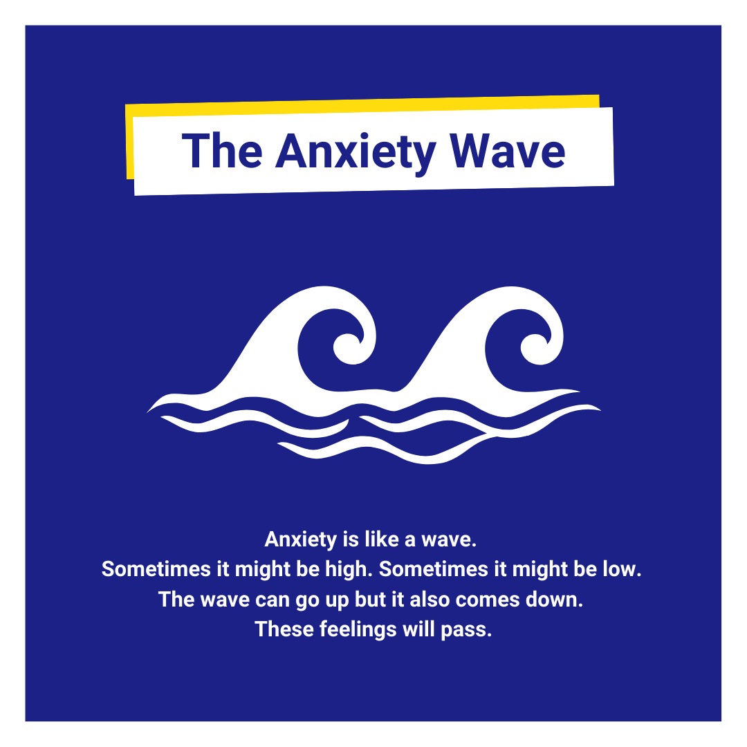 Anxiety Wave